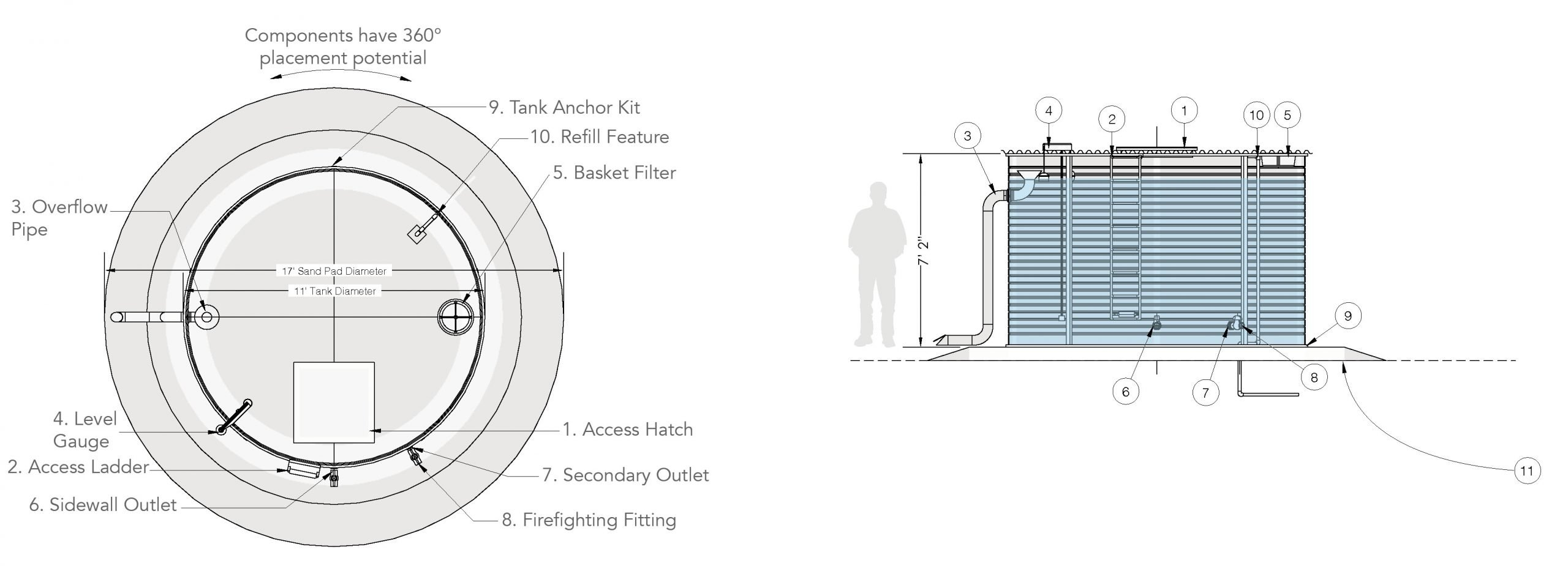 Well water tank system